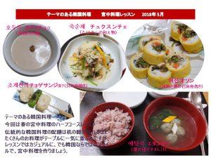 宮中料理2018年5月